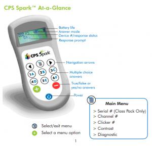 Bộ trả lời câu hỏi trắc nghiệm CPS Spark /CPS Pulse (Turning point) sử dụng cho 30 học viên